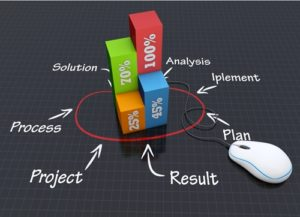 Startups need a strong business plan.