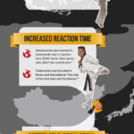 An action-packed infographic displays health fact benefits from different martial arts styles.